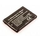 Batterij voor Midland Alan 777 3.7V 650mAh Li-ion portofoon